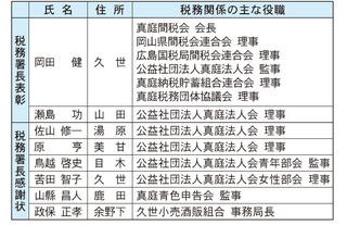 税務署表彰2.jpg